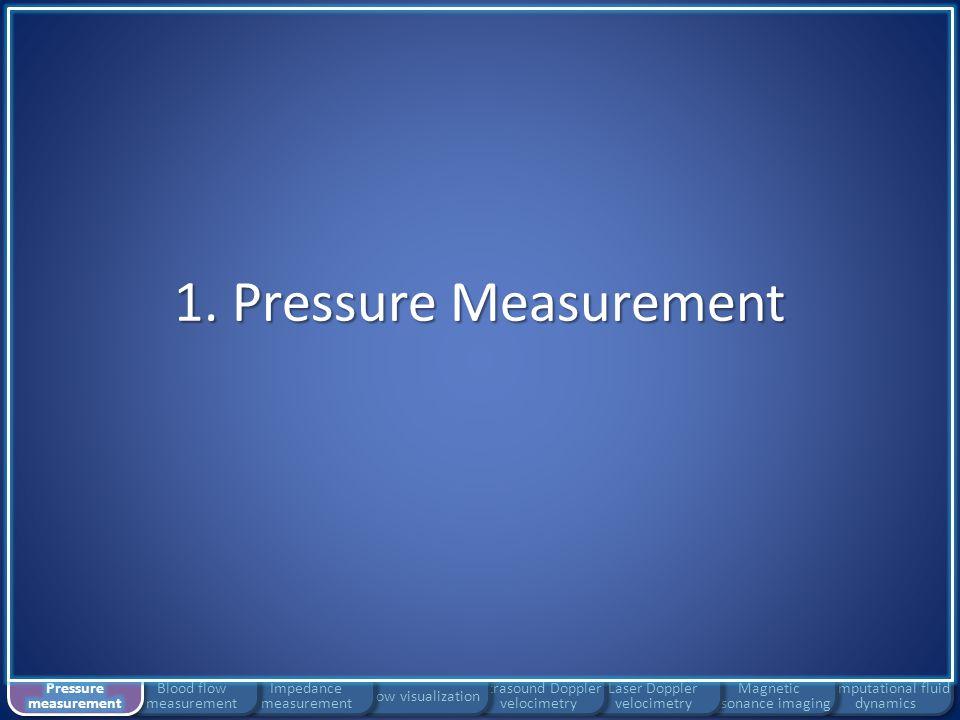 1. Pressure Measurement Pressure measurement Blood flow measurement