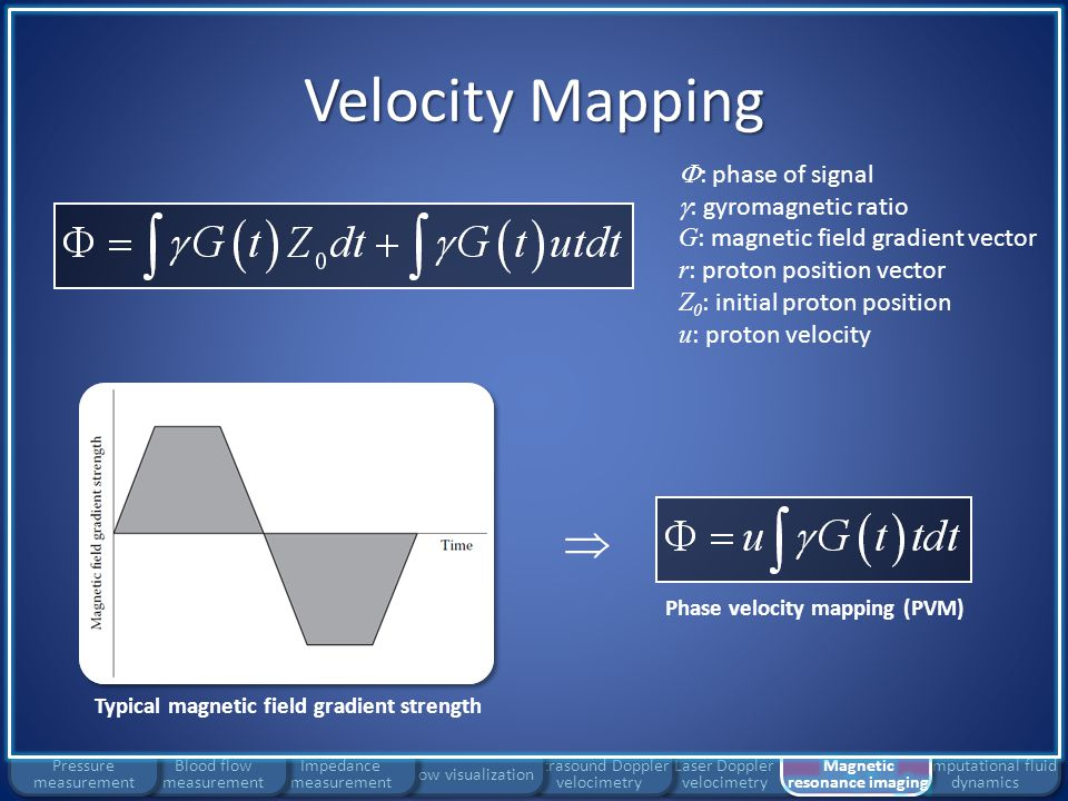 Velocity Mapping  : phase of signal : gyromagnetic ratio