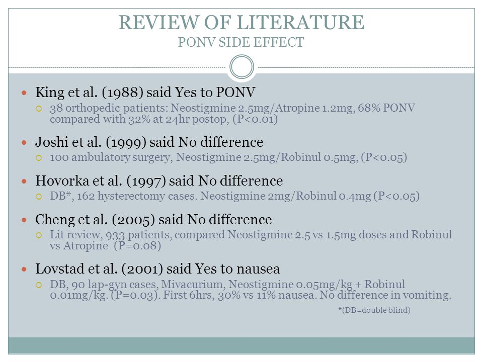 REVIEW OF LITERATURE PONV SIDE EFFECT