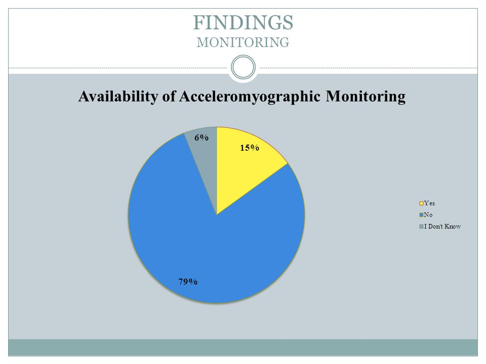 FINDINGS MONITORING