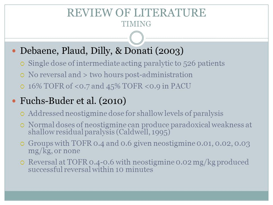 REVIEW OF LITERATURE TIMING