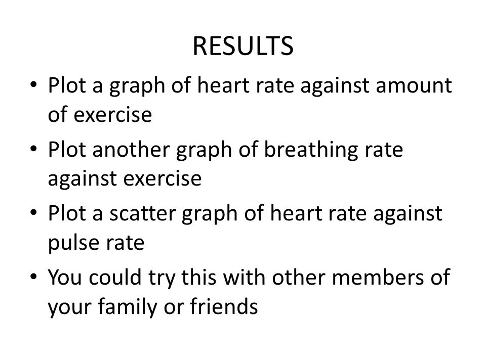 RESULTS Plot a graph of heart rate against amount of exercise