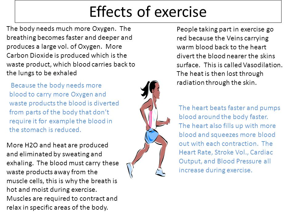 The effects of exercise on pulse rate