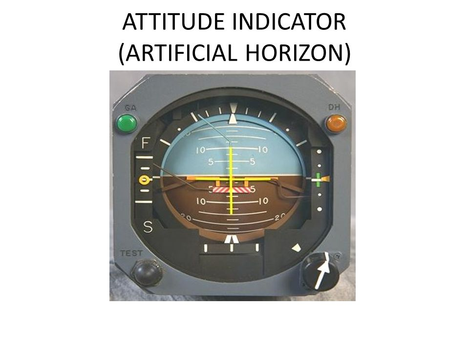 ATTITUDE INDICATOR (ARTIFICIAL HORIZON)