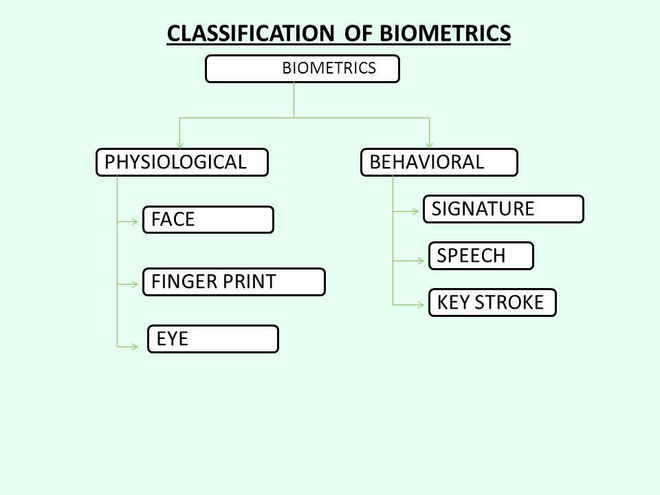 CLASSIFICATION OF BIOMETRICS
