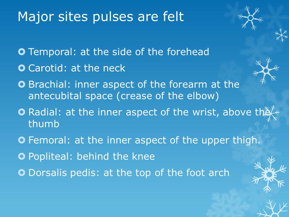 Major sites pulses are felt