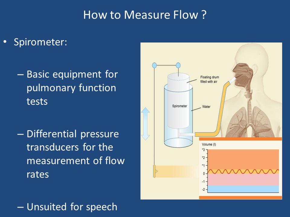 How to Measure Flow Spirometer: