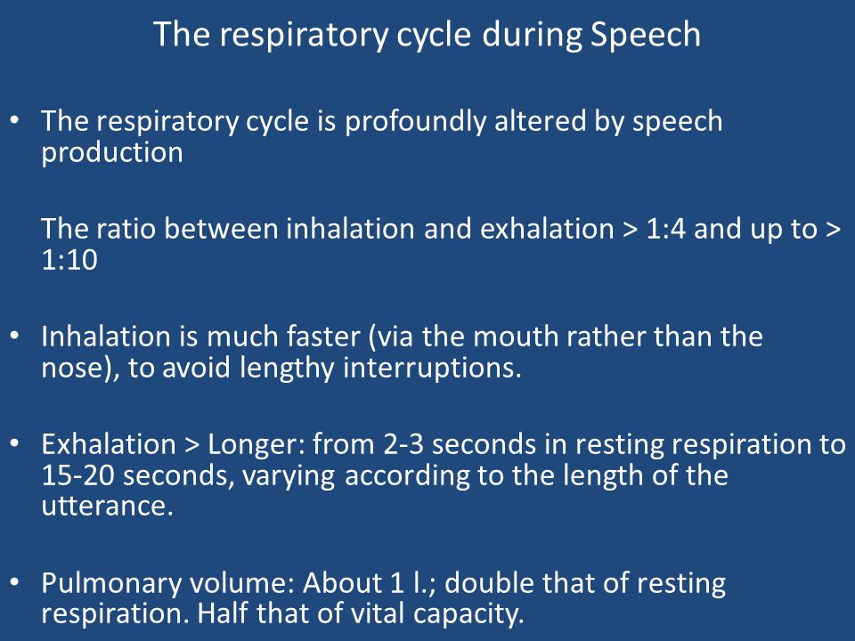 The respiratory cycle during Speech