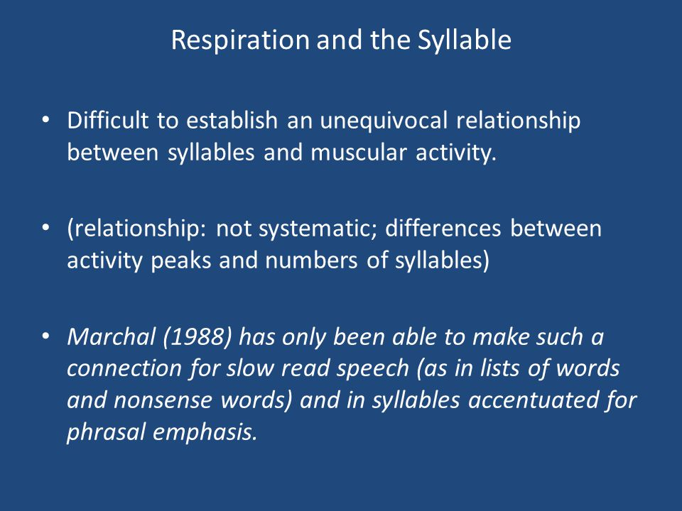 Respiration and the Syllable