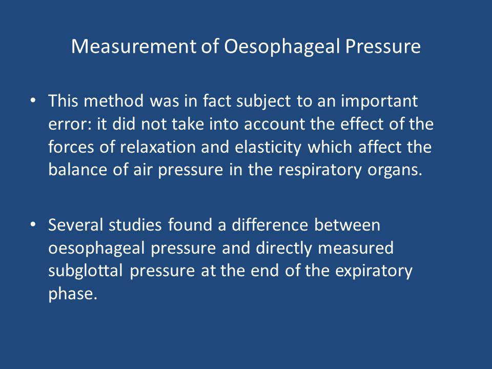 Measurement of Oesophageal Pressure
