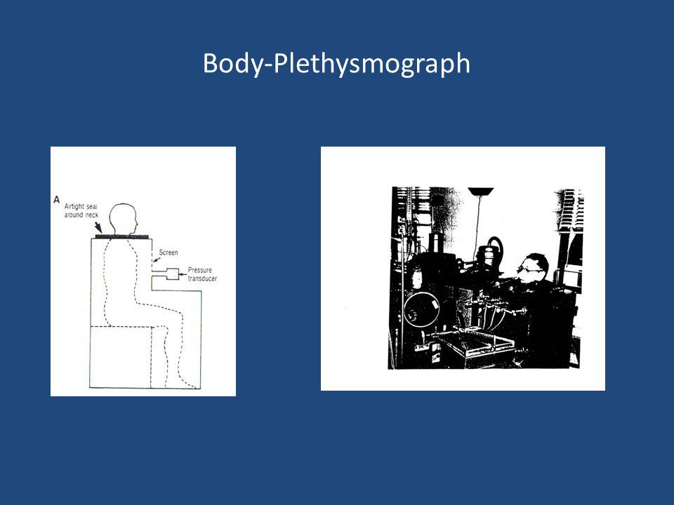 Body-Plethysmograph