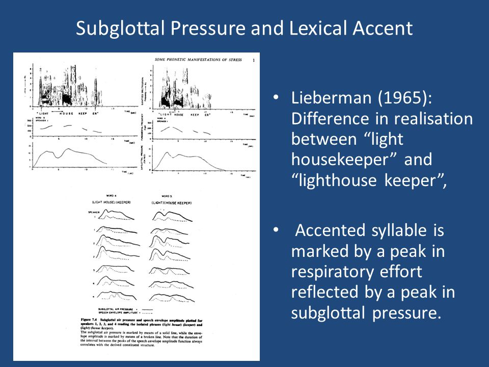 Subglottal Pressure and Lexical Accent