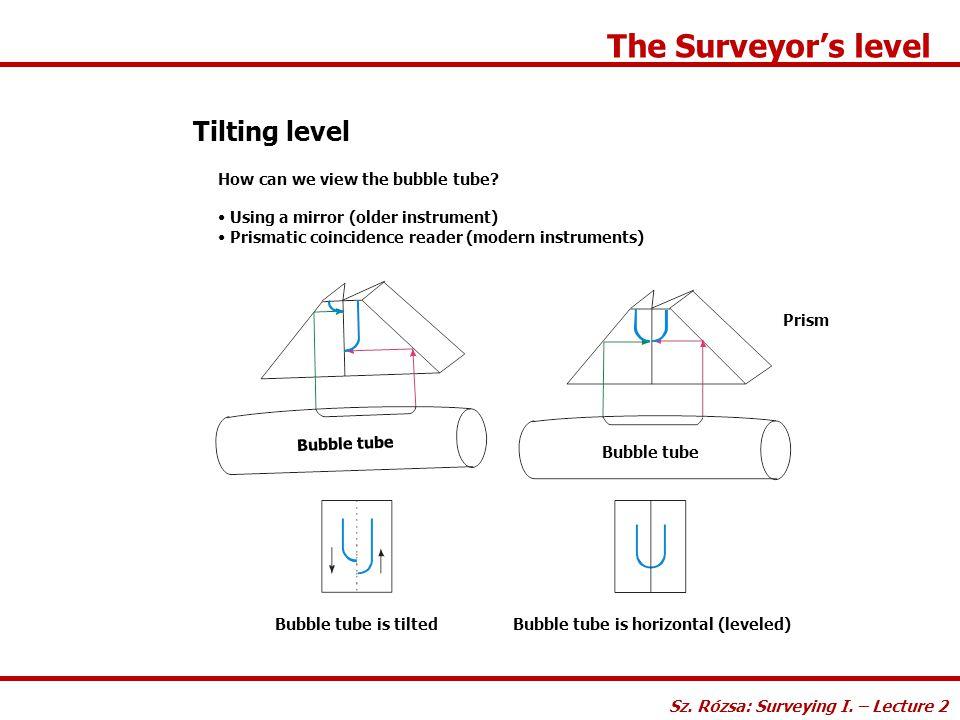 The Surveyor's level Tilting level Sz. Rózsa: Surveying I. – Lecture 2