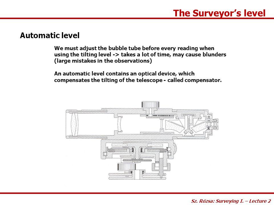 The Surveyor's level Automatic level