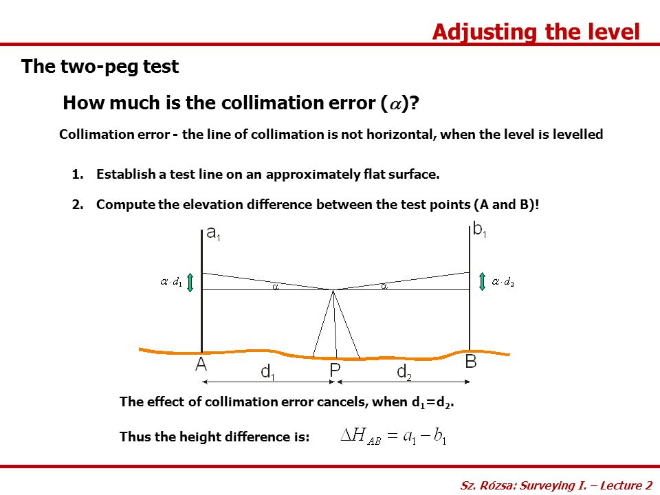 Adjusting the level The two-peg test