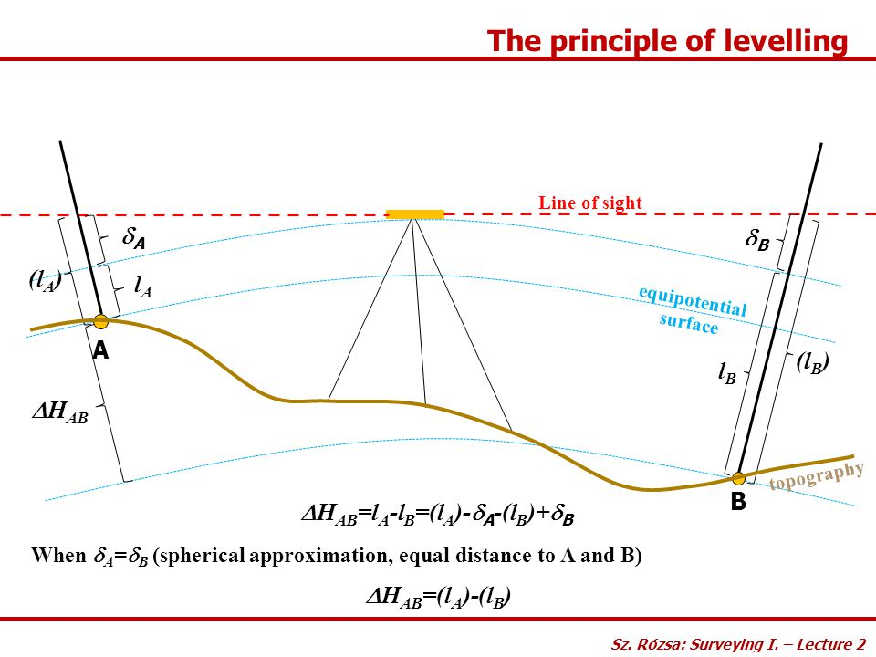 The principle of levelling