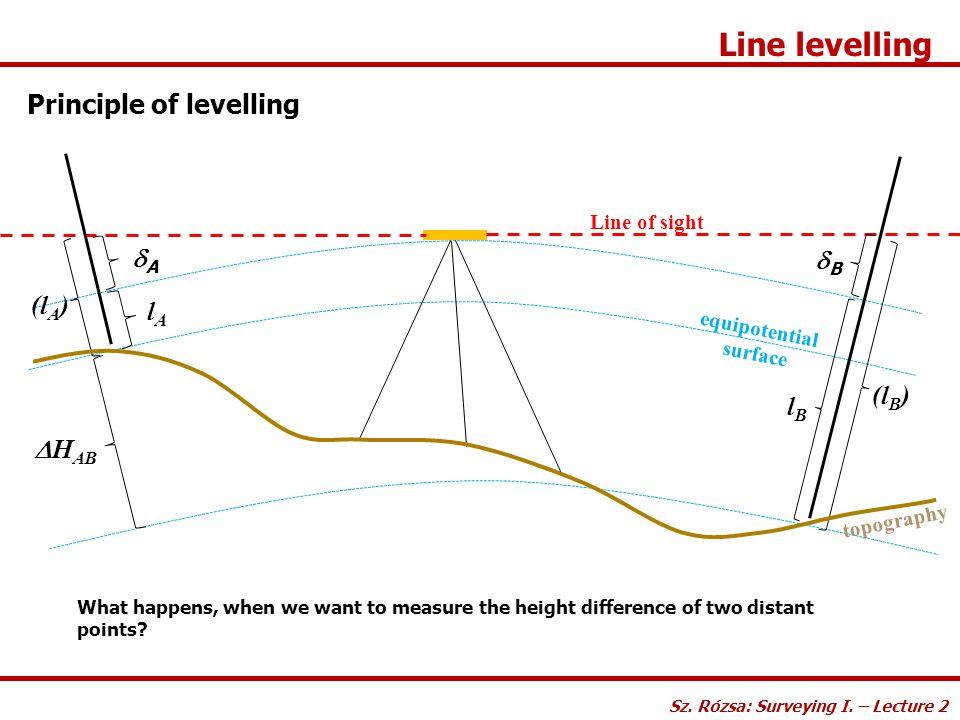 Line levelling Principle of levelling dA dB (lA) lA (lB) lB DHAB