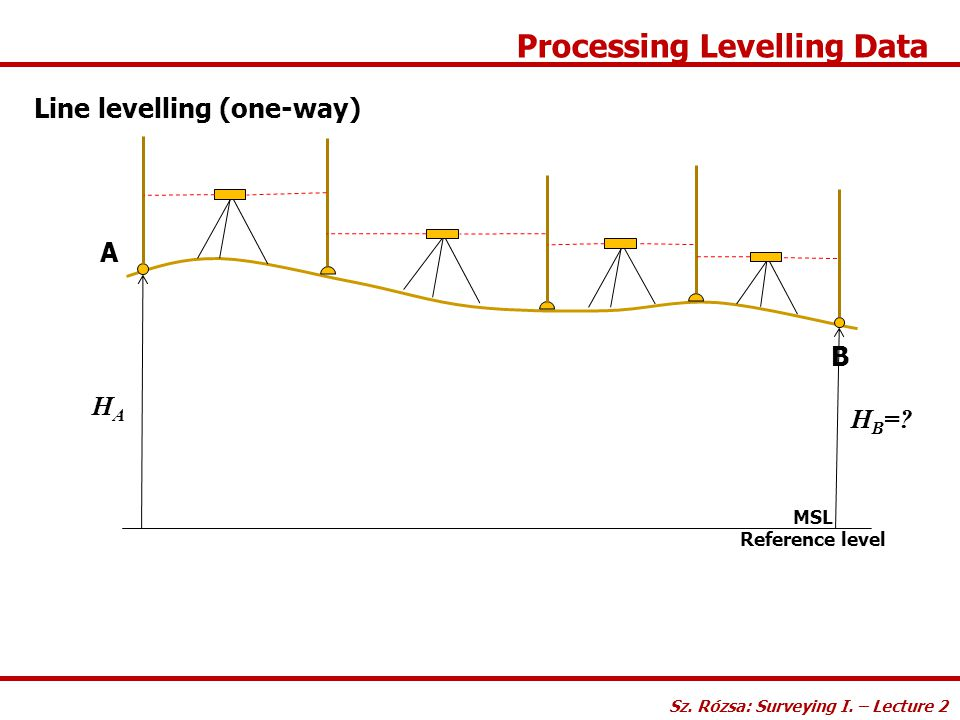 Processing Levelling Data