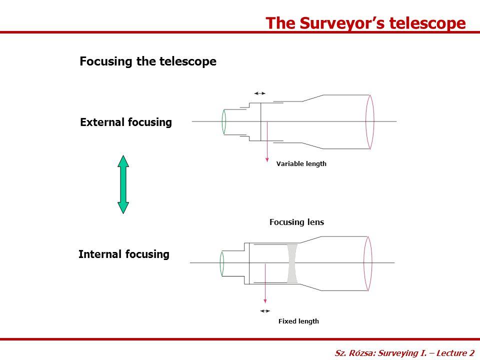 The Surveyor's telescope