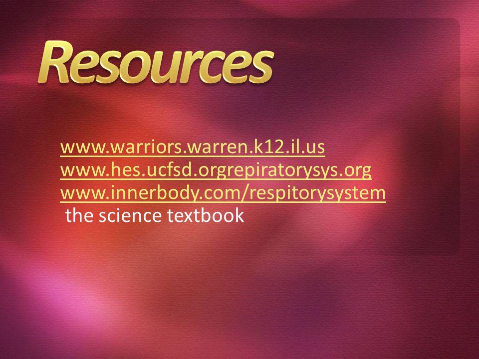 Resources www.warriors.warren.k12.il.us