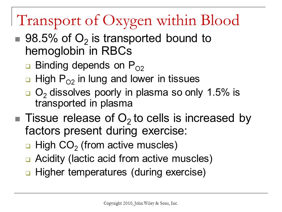 Transport of Oxygen within Blood