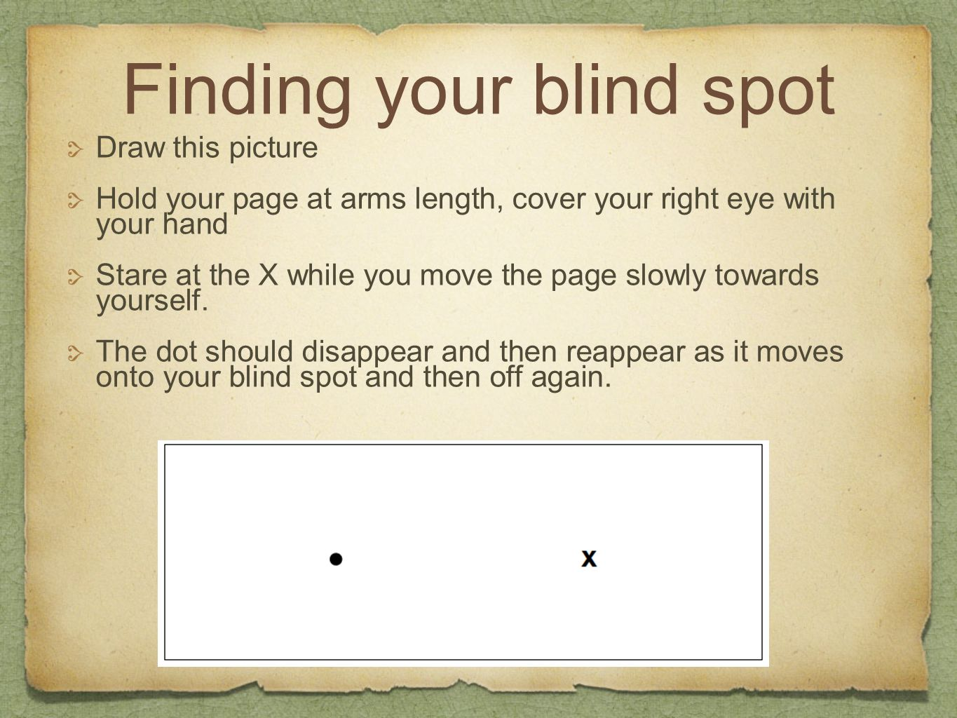 Finding your blind spot