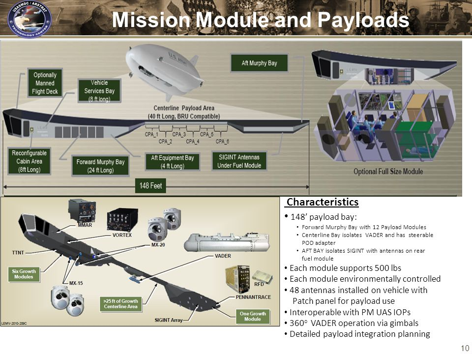 Mission Module and Payloads