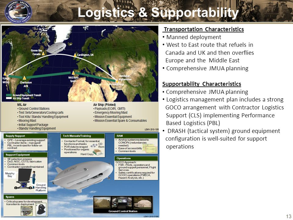 Logistics & Supportability