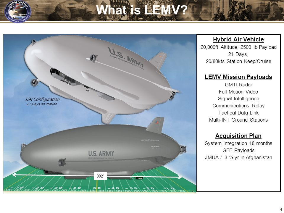 What is LEMV Hybrid Air Vehicle LEMV Mission Payloads