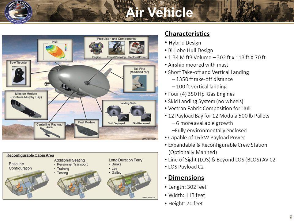 Air Vehicle Characteristics Hybrid Design Bi-Lobe Hull Design