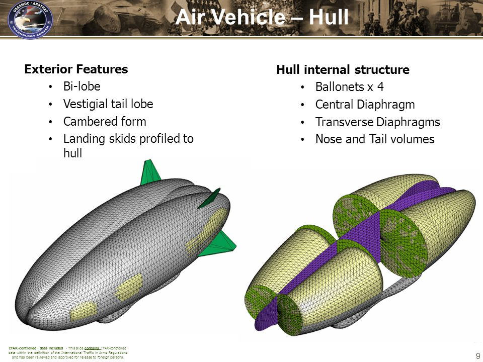 Air Vehicle – Hull Exterior Features Hull internal structure Bi-lobe