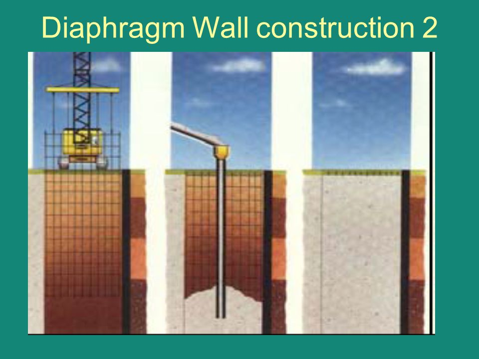 Diaphragm Wall construction 2