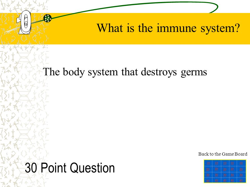 The body system that destroys germs
