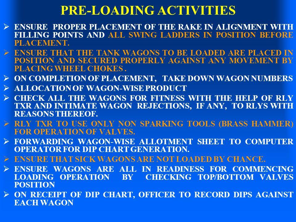 PRE-LOADING ACTIVITIES