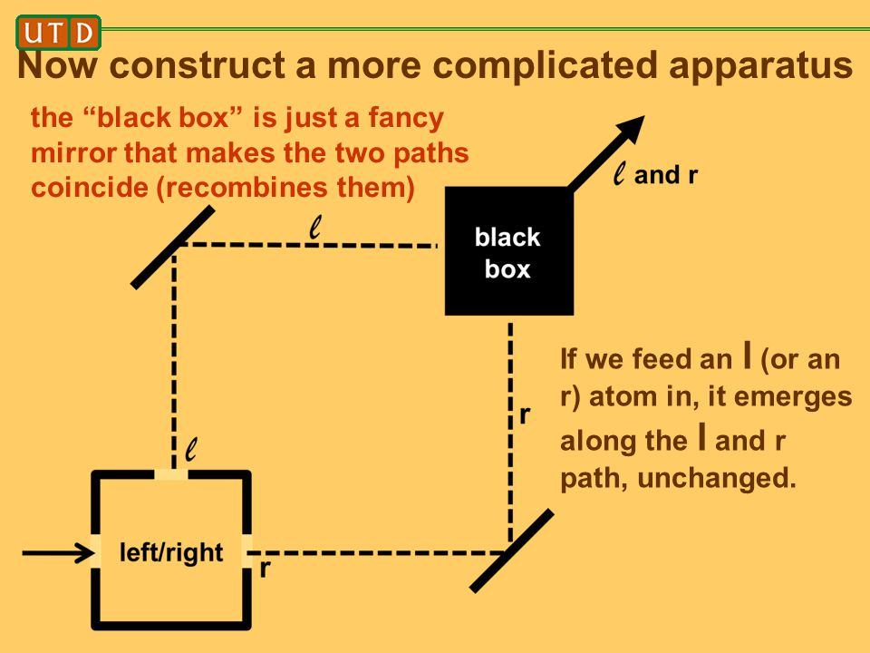 Now construct a more complicated apparatus