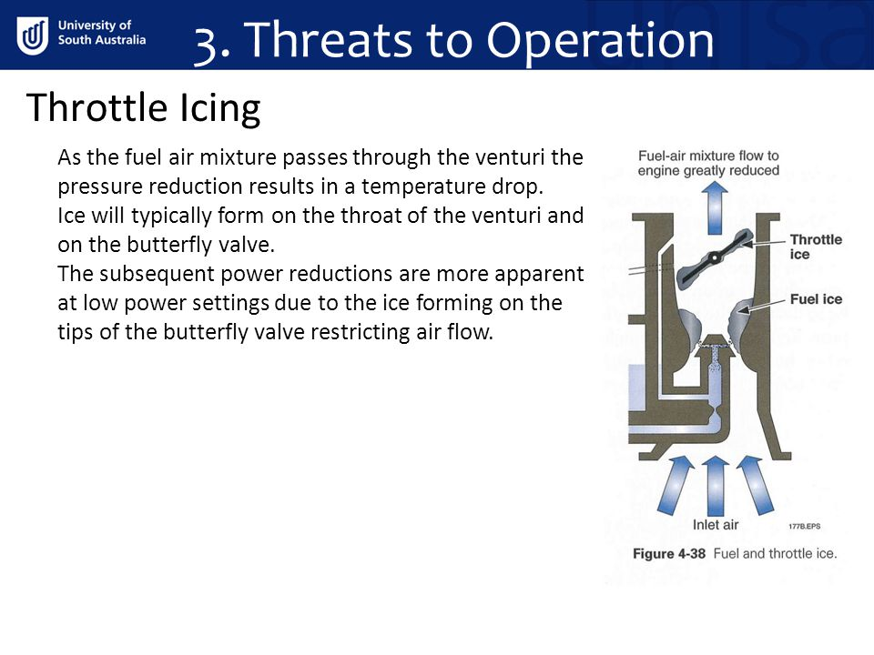 3. Threats to Operation Throttle Icing