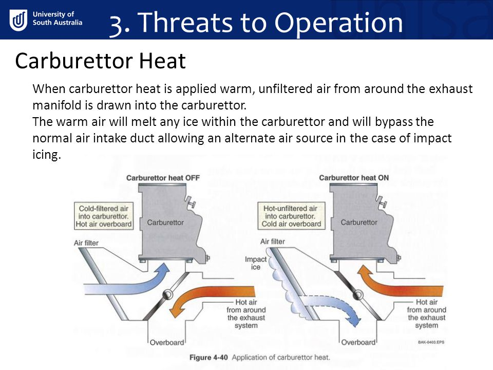 3. Threats to Operation Carburettor Heat