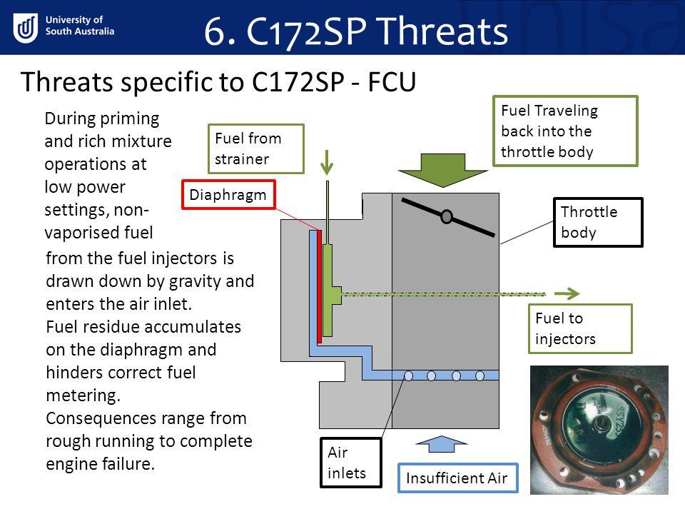 6. C172SP Threats Threats specific to C172SP - FCU