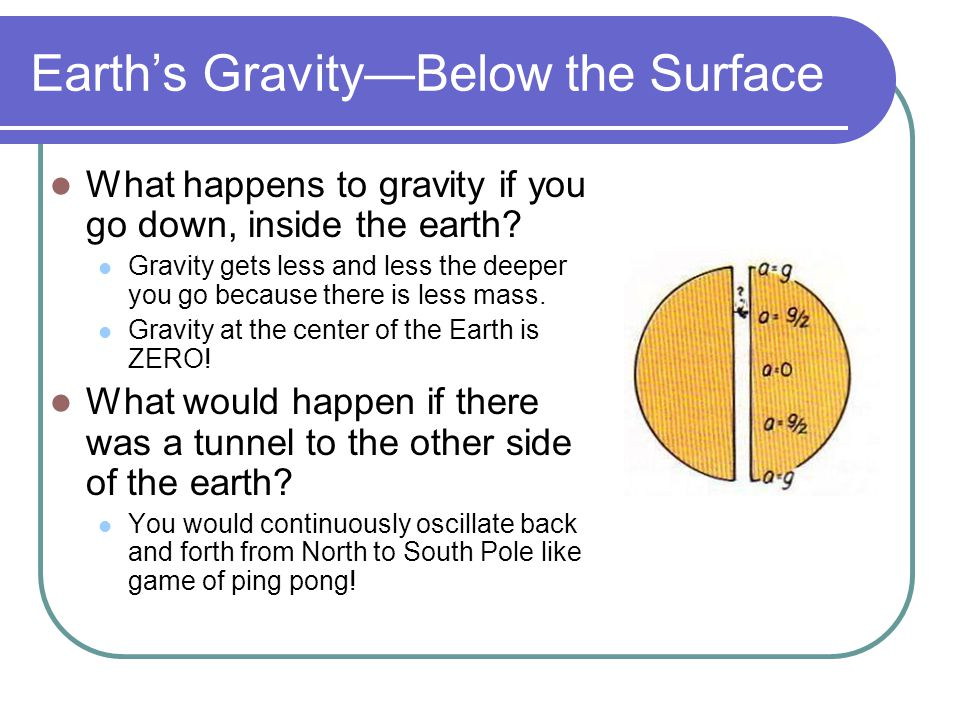 Earth's Gravity—Below the Surface