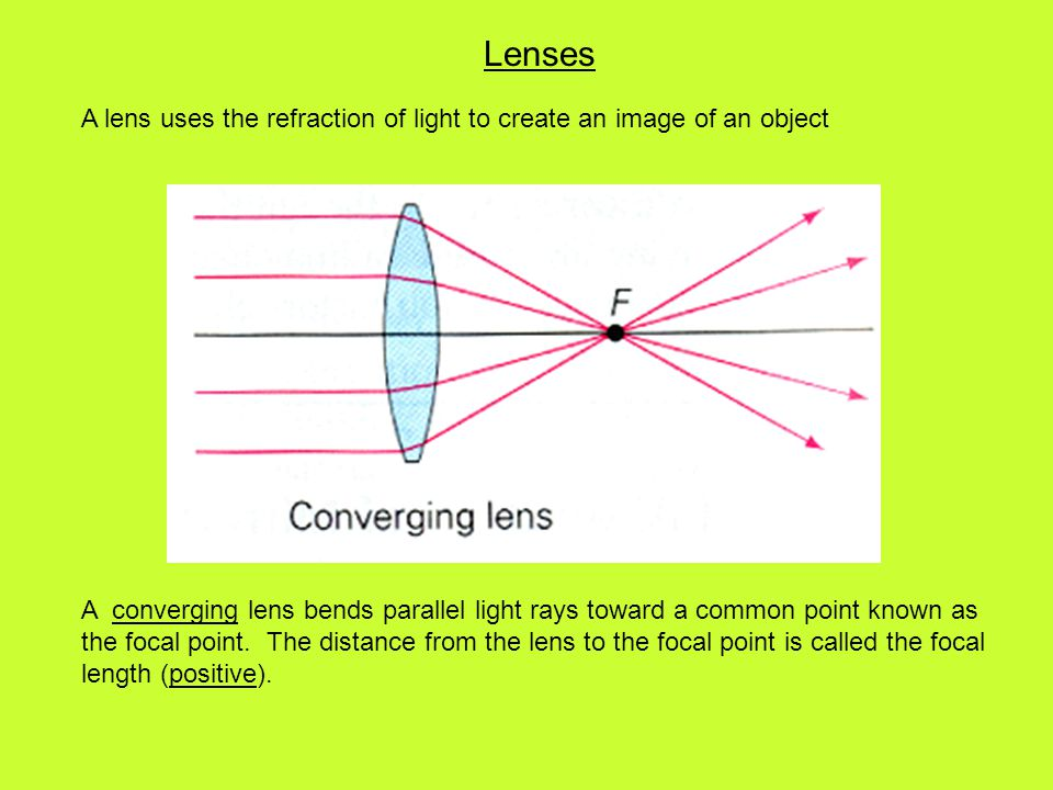 Lenses A lens uses the refraction of light to create an image of an object.