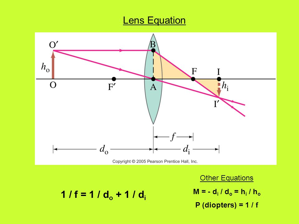 Lens Equation 1 / f = 1 / do + 1 / di Other Equations