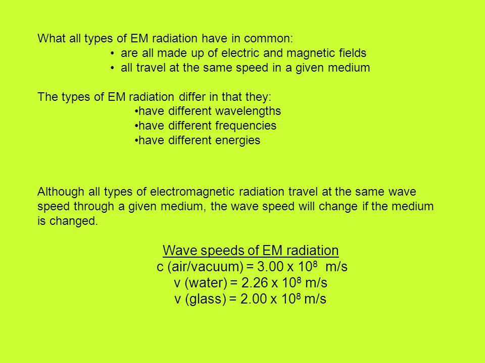 Wave speeds of EM radiation