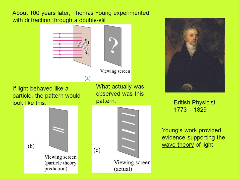 About 100 years later, Thomas Young experimented with diffraction through a double-slit.
