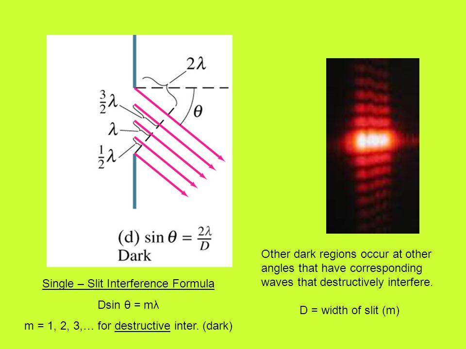 Single – Slit Interference Formula Dsin θ = mλ