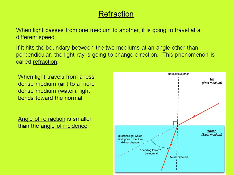 Refraction When light passes from one medium to another, it is going to travel at a different speed,