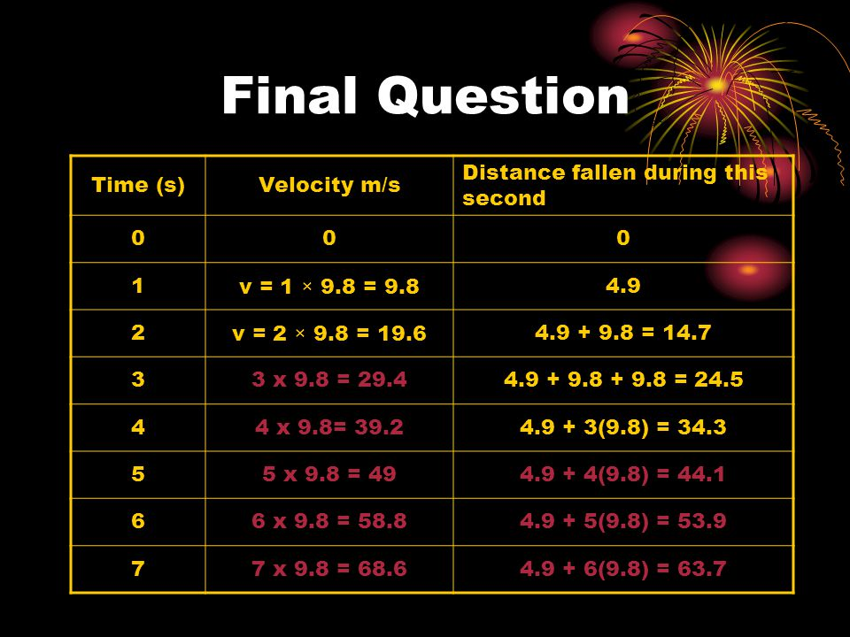 Final Question Time (s) Velocity m/s