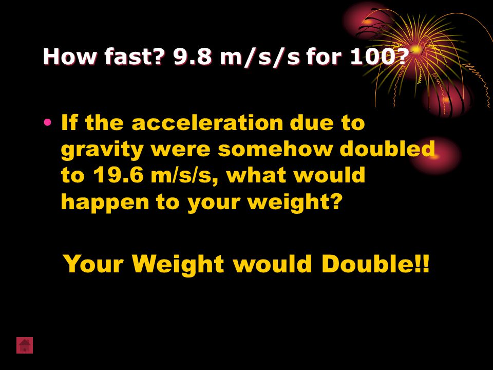 Your Weight would Double!!