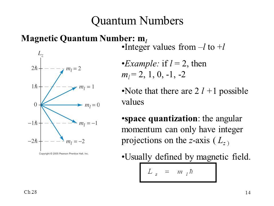 Quantum Numbers Magnetic Quantum Number: ml