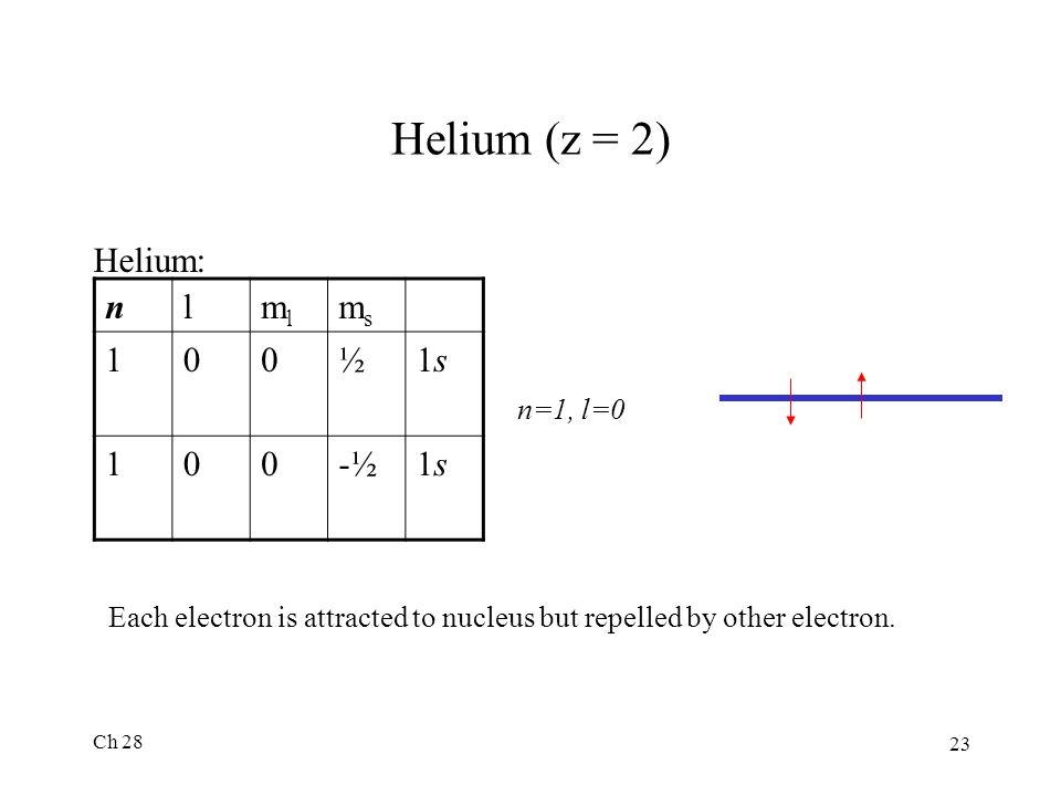 Helium (z = 2) Helium: n l ml ms 1 ½ 1s n=1, l=0