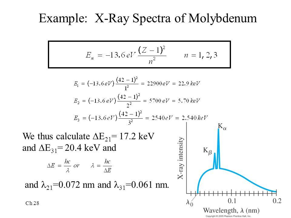 Example: X-Ray Spectra of Molybdenum